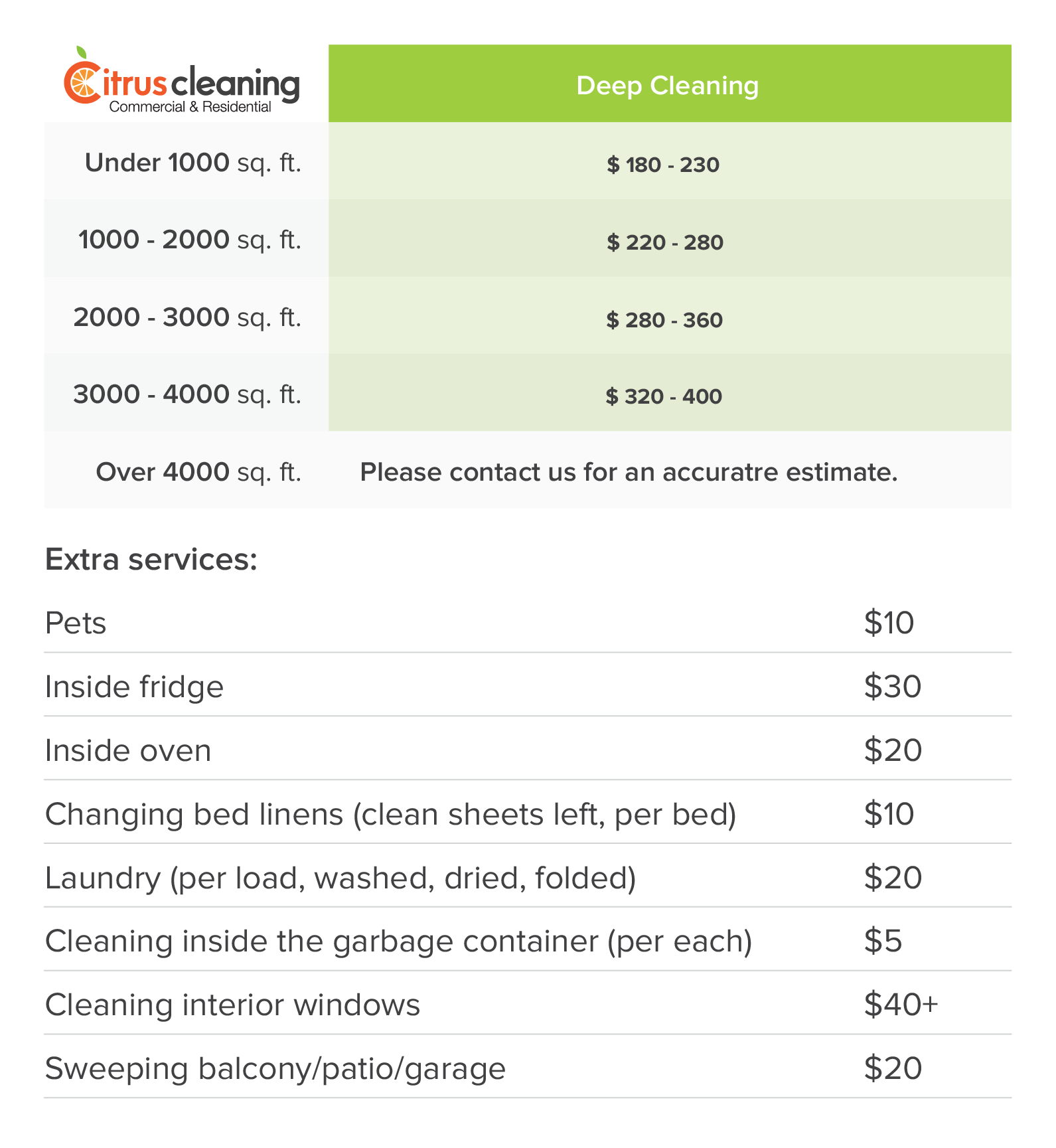 Prices Deep Cleaning